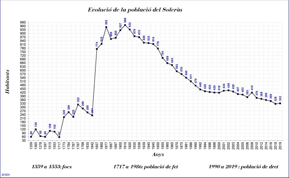 Població-.jpg